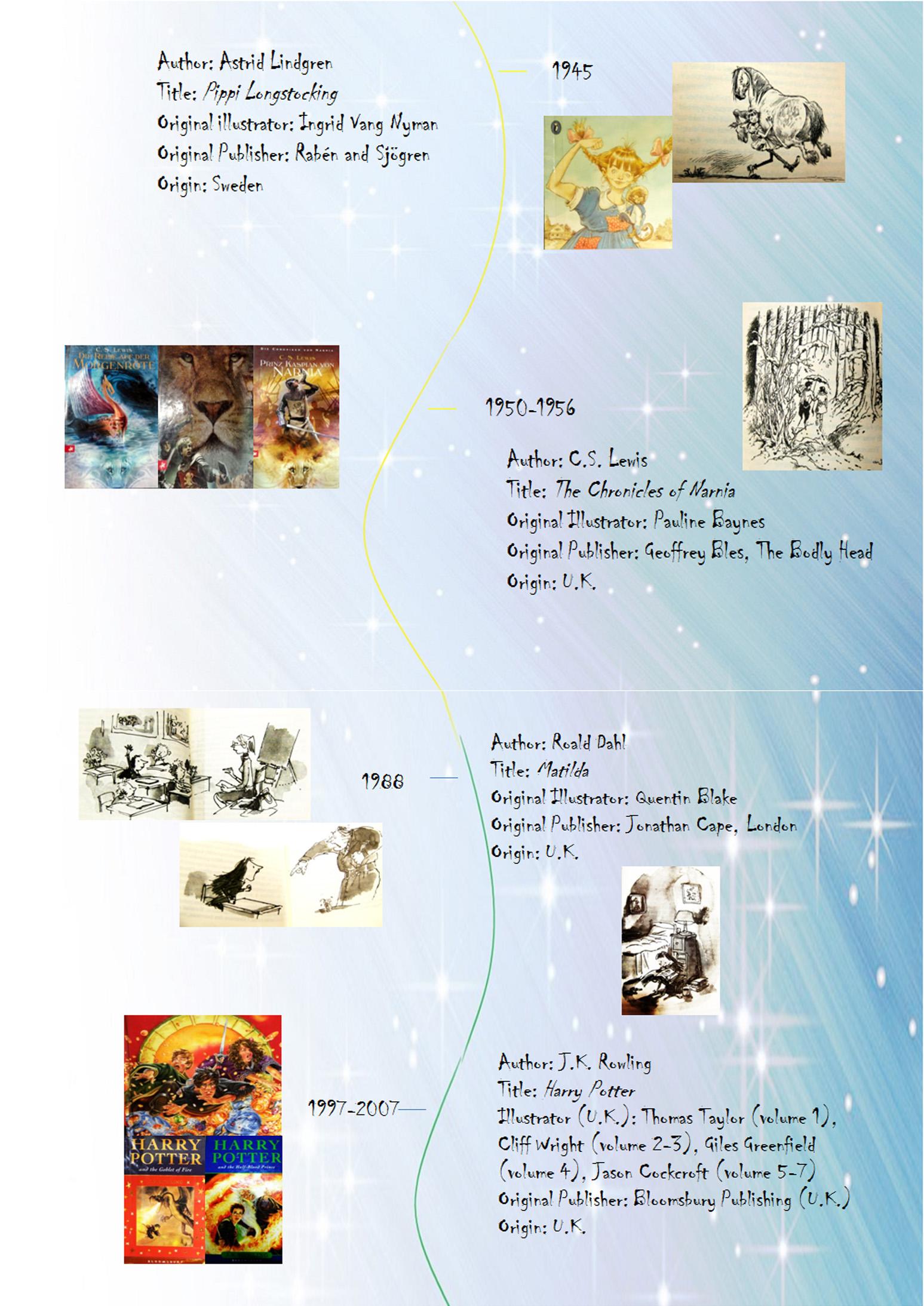 timeline_5-6 Kopie(1)
